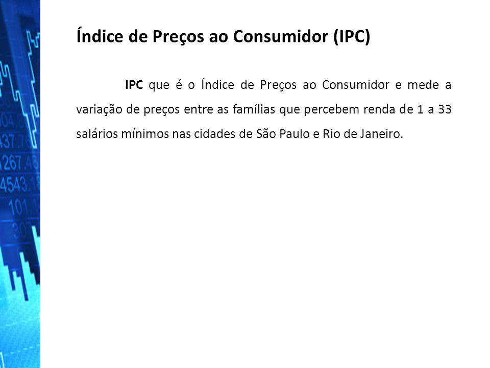 Índice de Preços ao Consumidor (IPC)