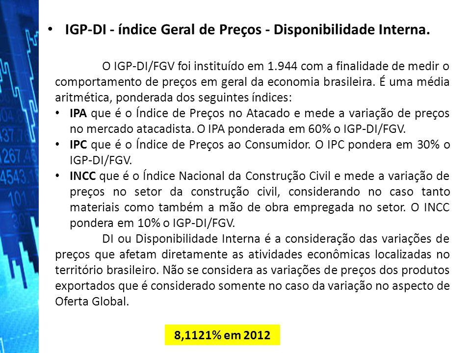 IGP-DI - índice Geral de Preços - Disponibilidade Interna.