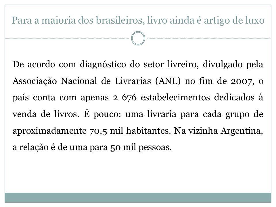 Para a maioria dos brasileiros, livro ainda é artigo de luxo