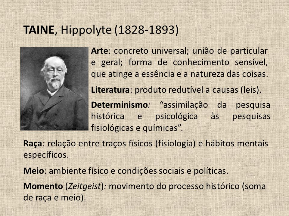 TAINE, Hippolyte (1828-1893)