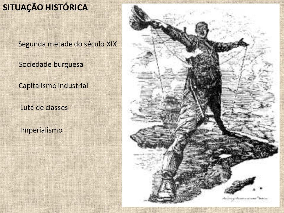 SITUAÇÃO HISTÓRICA Segunda metade do século XIX Sociedade burguesa