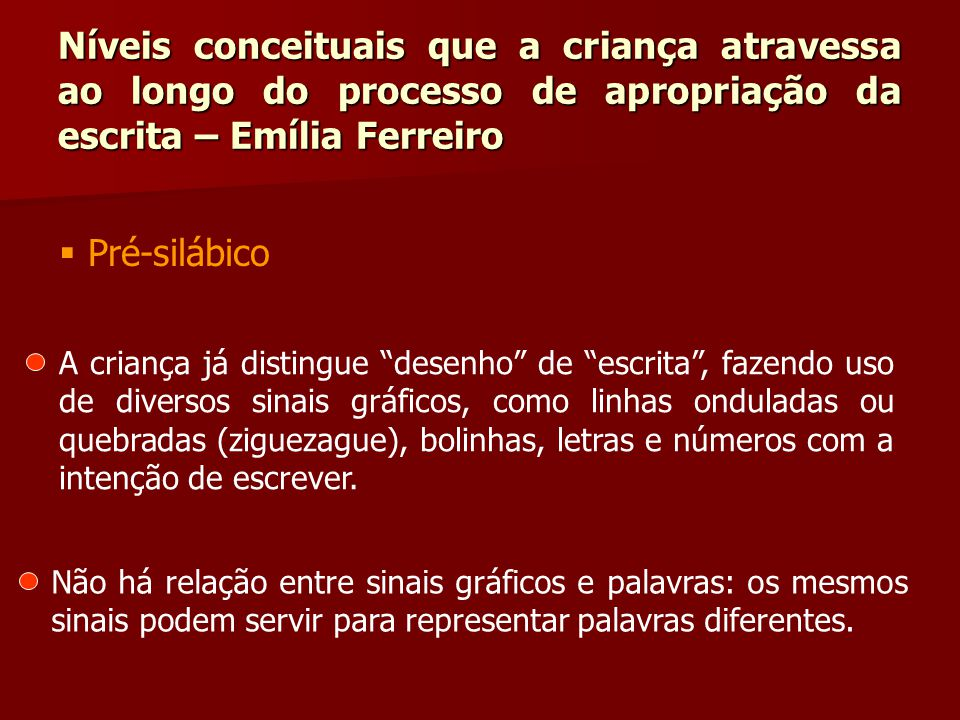 Níveis conceituais que a criança atravessa ao longo do processo de apropriação da escrita – Emília Ferreiro