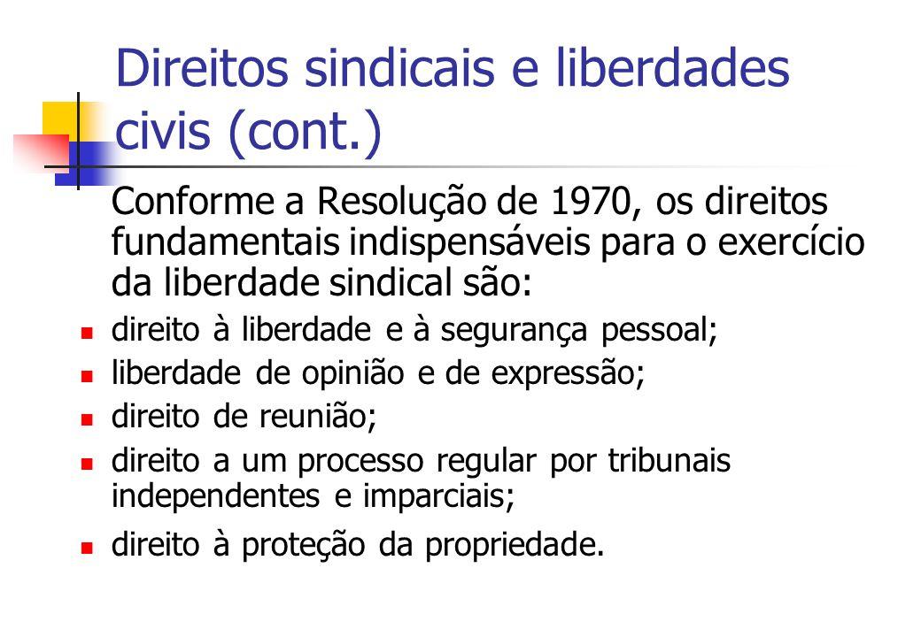 Direitos sindicais e liberdades civis (cont.)