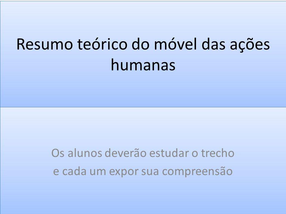 Resumo teórico do móvel das ações humanas