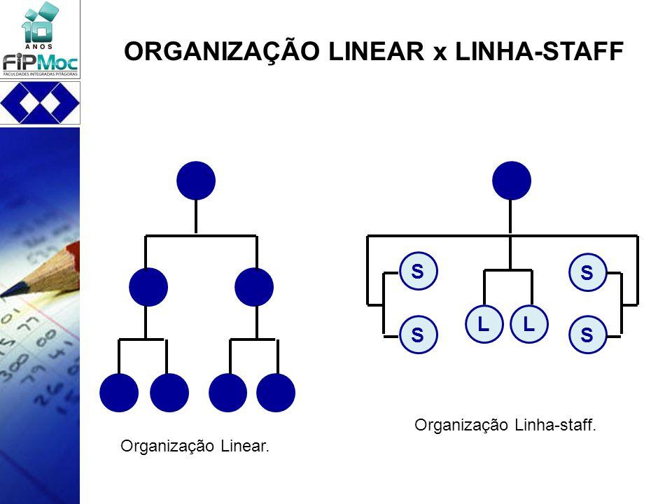 ORGANIZAÇÃO LINEAR x LINHA-STAFF