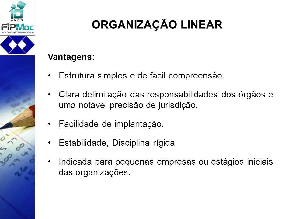 ORGANIZAÇÃO LINEAR Vantagens: