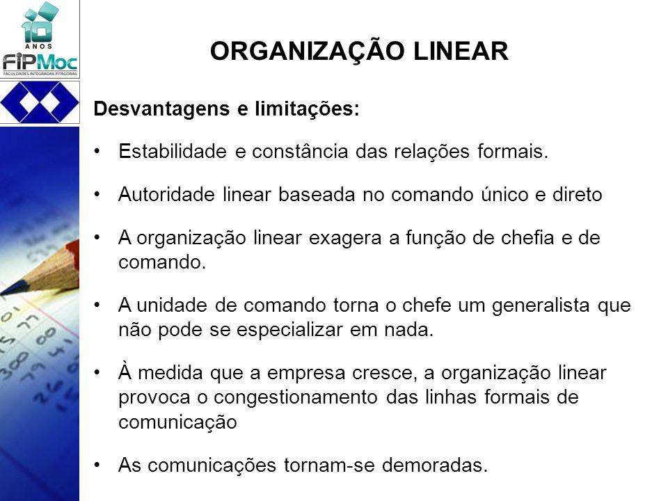 ORGANIZAÇÃO LINEAR Desvantagens e limitações: