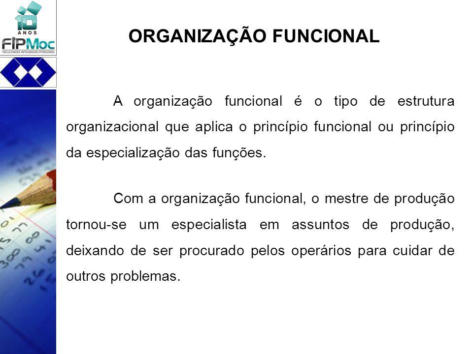 ORGANIZAÇÃO FUNCIONAL