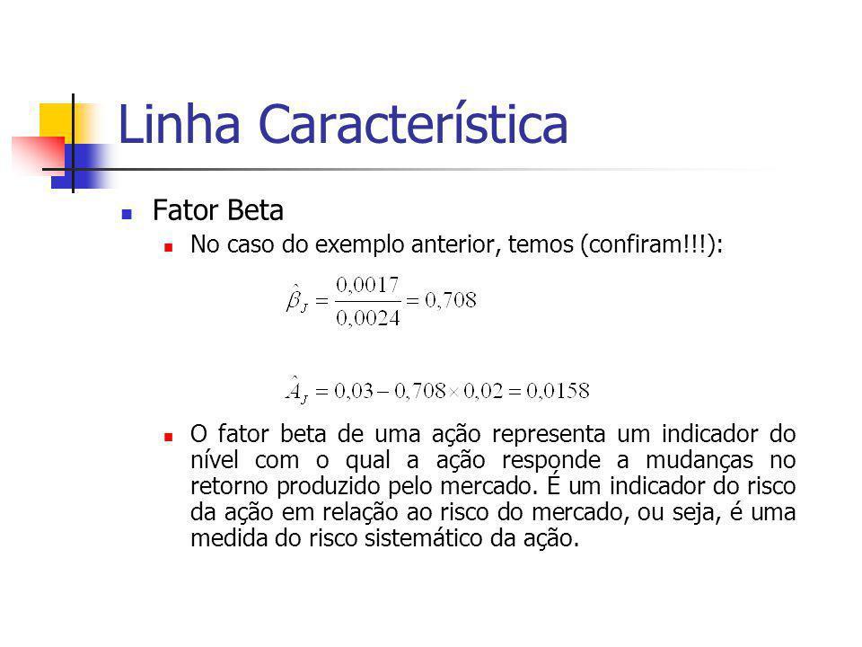 Linha Característica Fator Beta