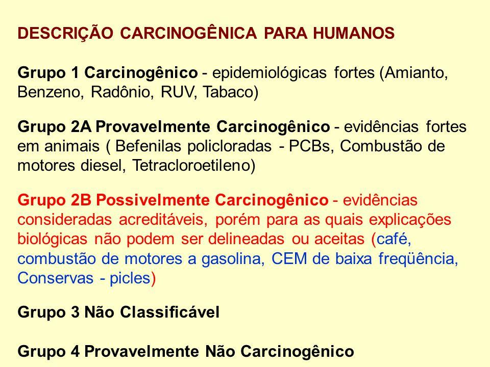 DESCRIÇÃO CARCINOGÊNICA PARA HUMANOS