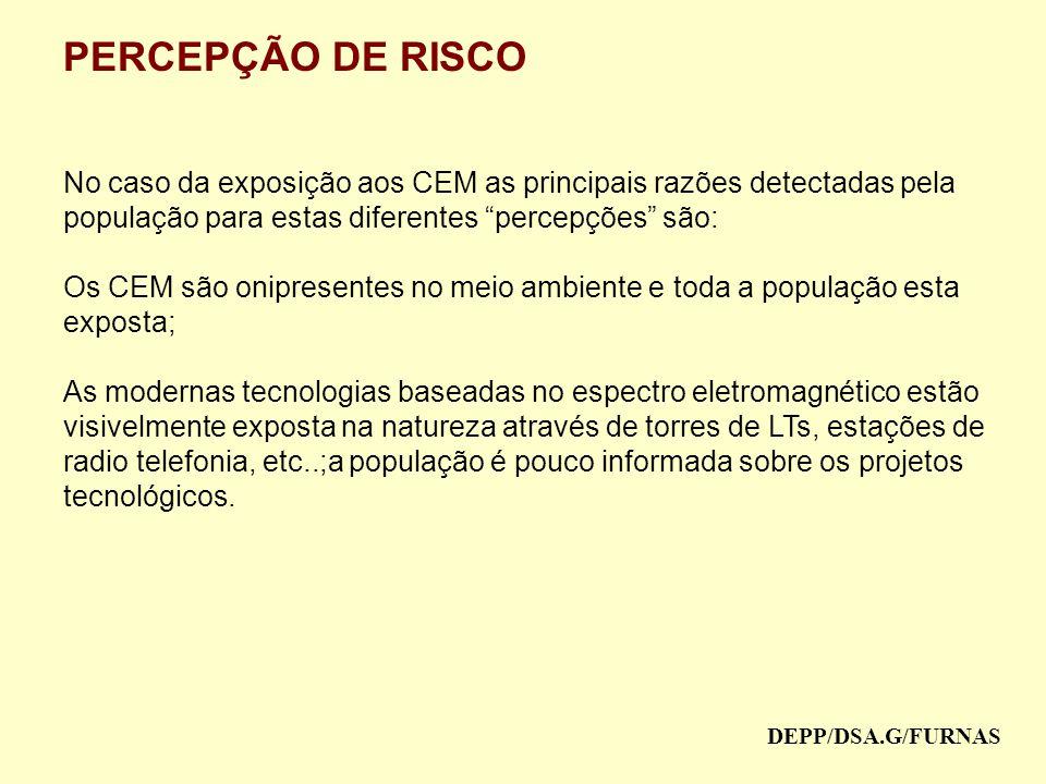 PERCEPÇÃO DE RISCO