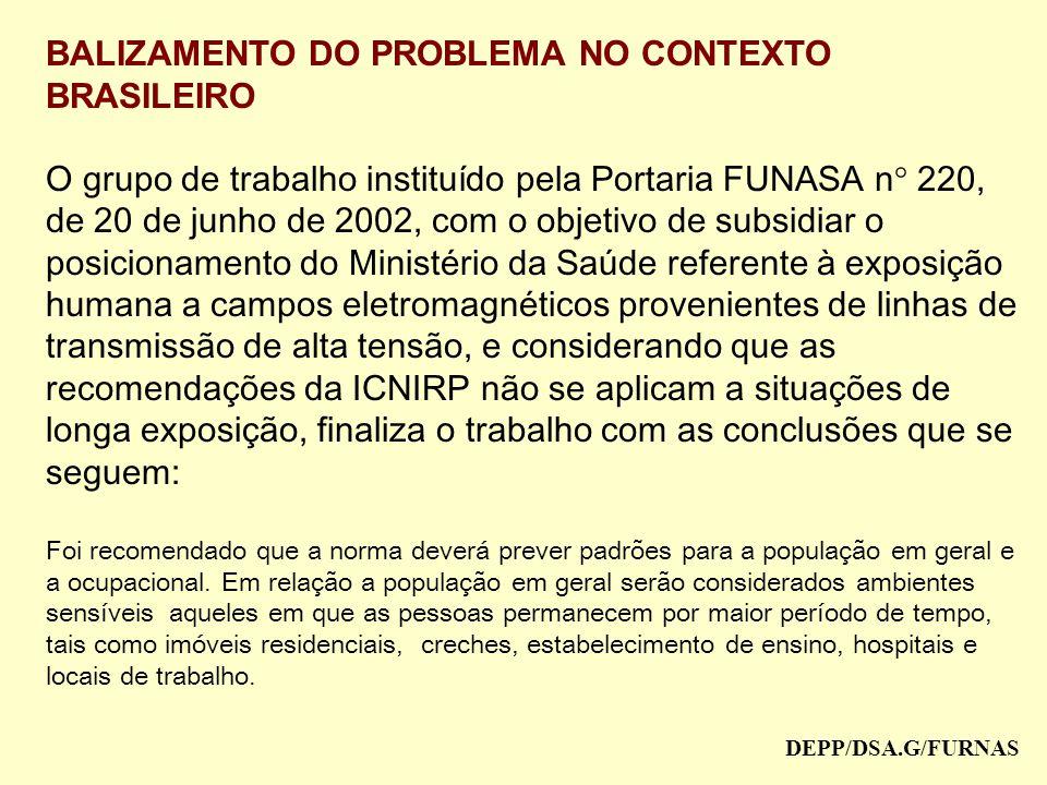 BALIZAMENTO DO PROBLEMA NO CONTEXTO BRASILEIRO