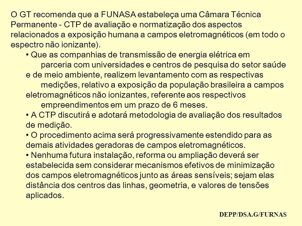 O GT recomenda que a FUNASA estabeleça uma Câmara Técnica Permanente - CTP de avaliação e normatização dos aspectos relacionados a exposição humana a campos eletromagnéticos (em todo o espectro não ionizante).
