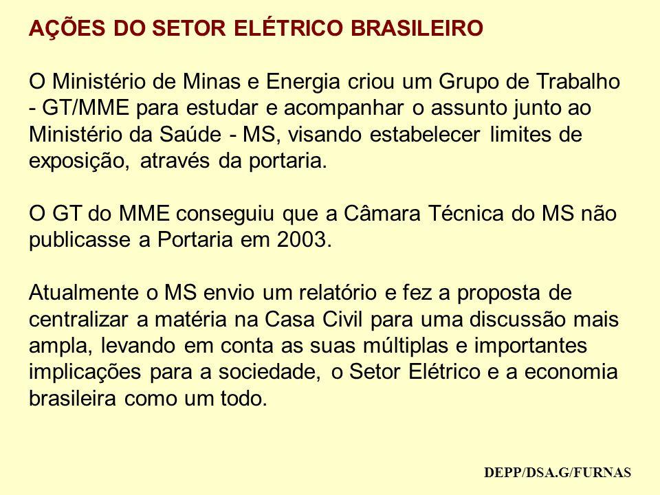 AÇÕES DO SETOR ELÉTRICO BRASILEIRO