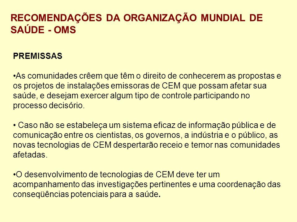 RECOMENDAÇÕES DA ORGANIZAÇÃO MUNDIAL DE SAÚDE - OMS