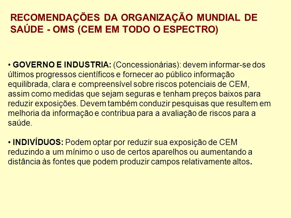 RECOMENDAÇÕES DA ORGANIZAÇÃO MUNDIAL DE SAÚDE - OMS (CEM EM TODO O ESPECTRO)