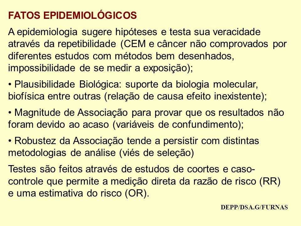 FATOS EPIDEMIOLÓGICOS