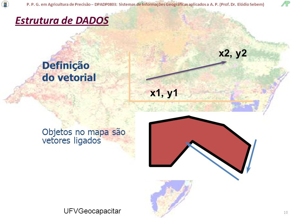 Estrutura de DADOS x2, y2 Definição do vetorial x1, y1
