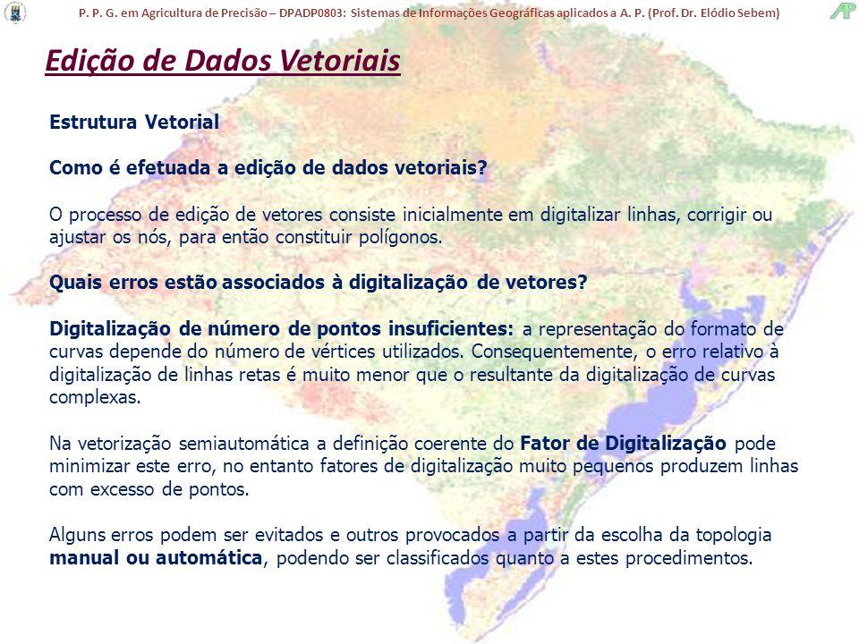 Edição de Dados Vetoriais
