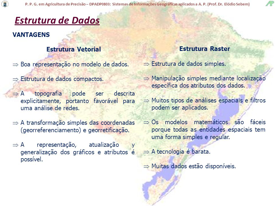 Estrutura de Dados VANTAGENS Estrutura Vetorial Estrutura Raster