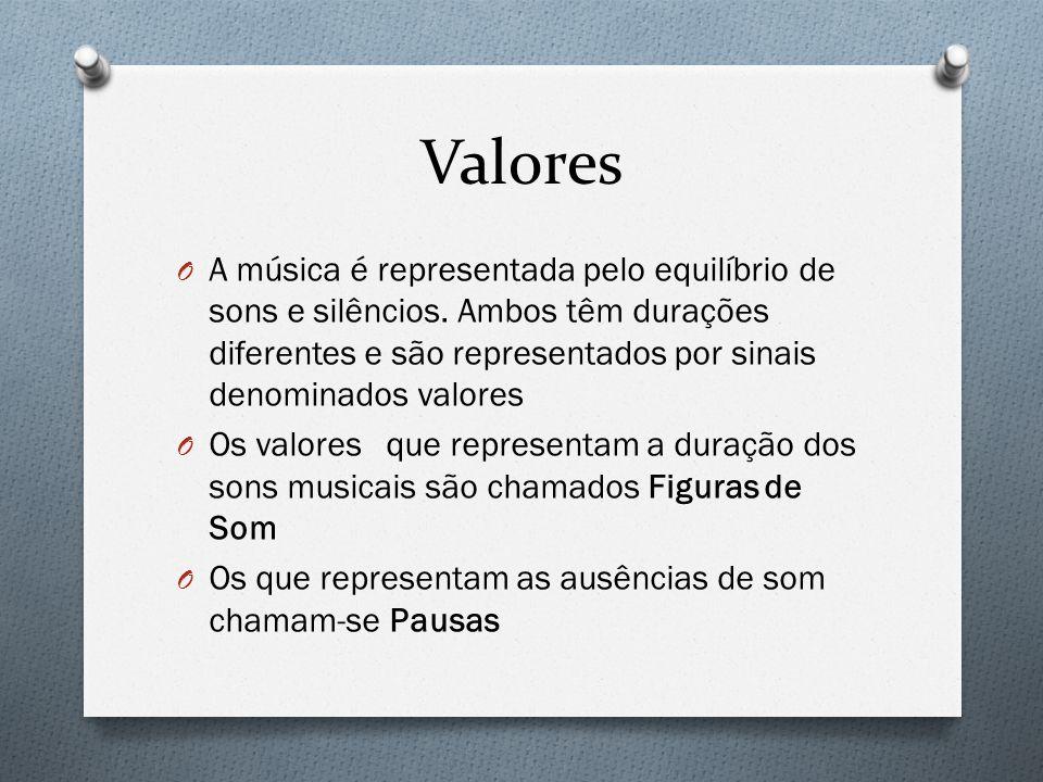 Valores A música é representada pelo equilíbrio de sons e silêncios. Ambos têm durações diferentes e são representados por sinais denominados valores.