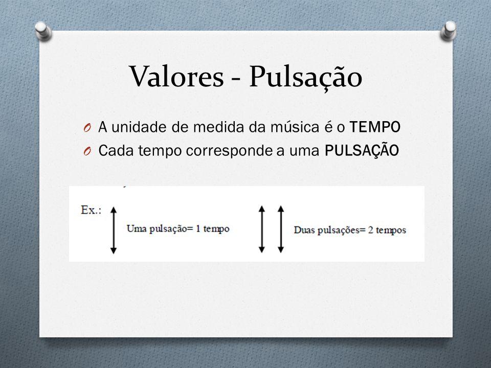 Valores - Pulsação A unidade de medida da música é o TEMPO