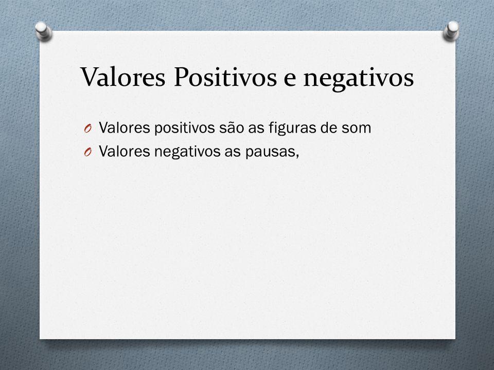 Valores Positivos e negativos