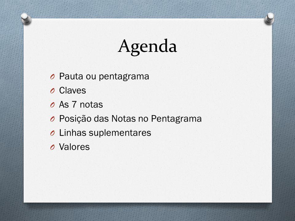 Agenda Pauta ou pentagrama Claves As 7 notas