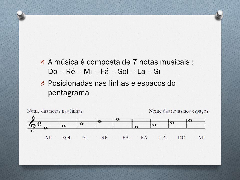 A música é composta de 7 notas musicais : Do – Ré – Mi – Fá – Sol – La – Si