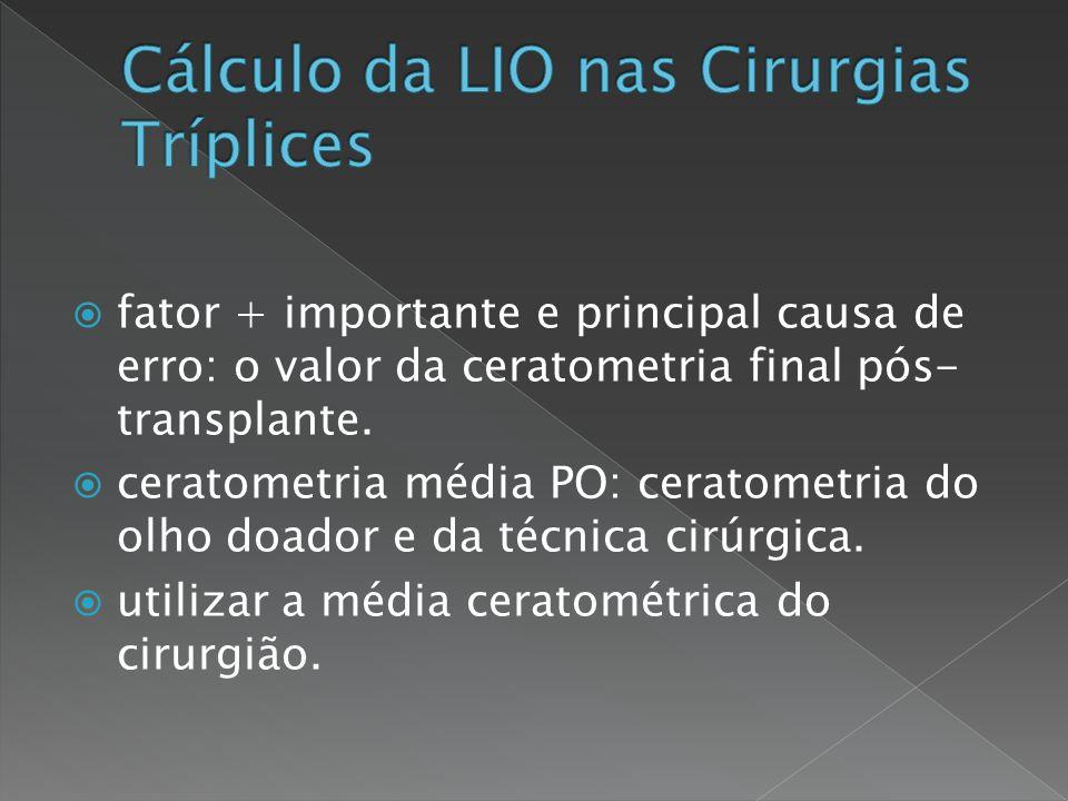 Cálculo da LIO nas Cirurgias Tríplices