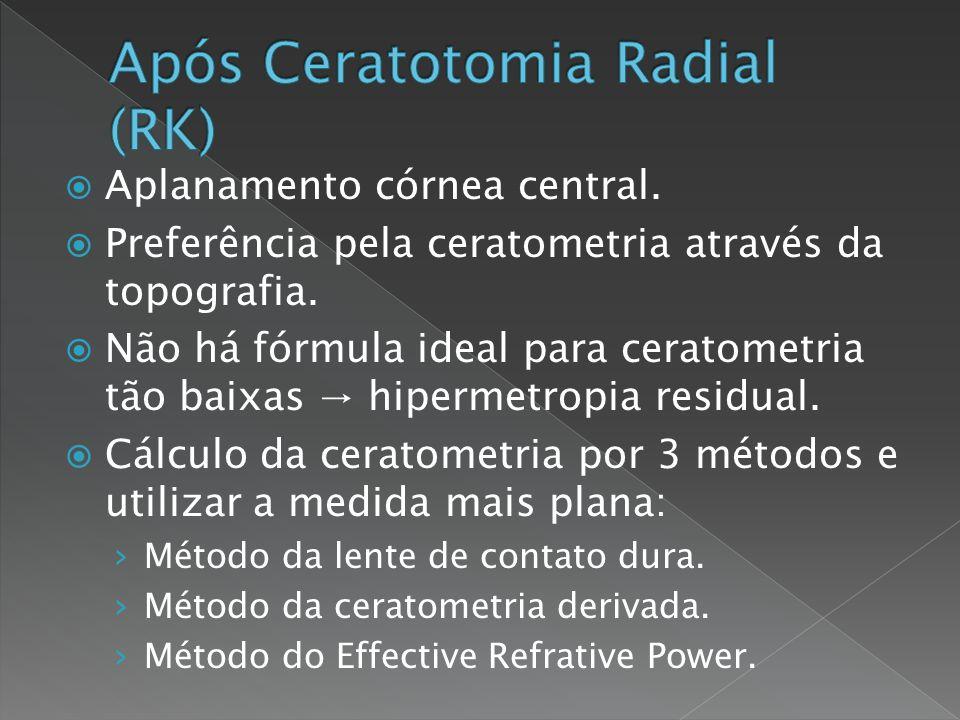 Após Ceratotomia Radial (RK)
