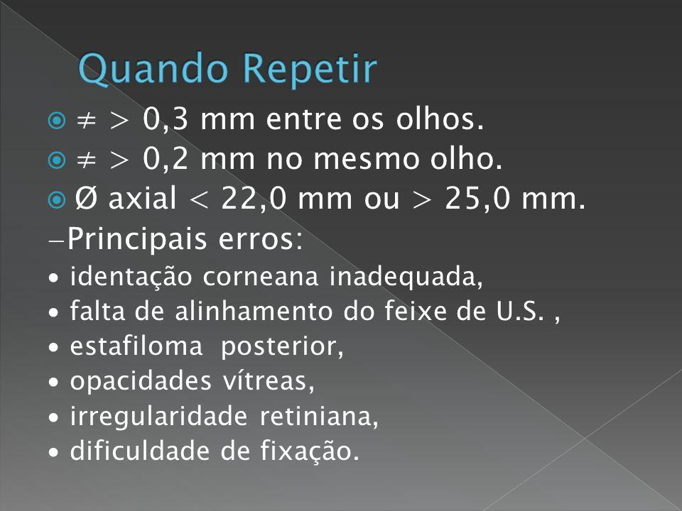 Quando Repetir ≠ > 0,3 mm entre os olhos.