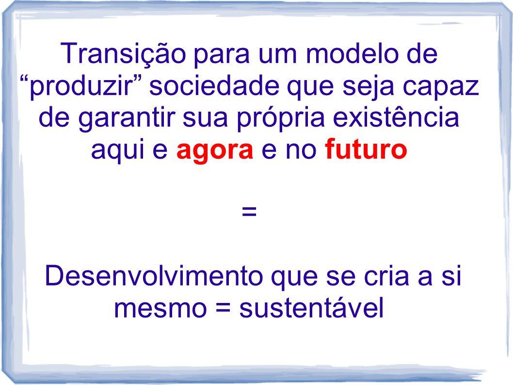 Transição para um modelo de produzir sociedade que seja capaz de garantir sua própria existência aqui e agora e no futuro = Desenvolvimento que se cria a si mesmo = sustentável