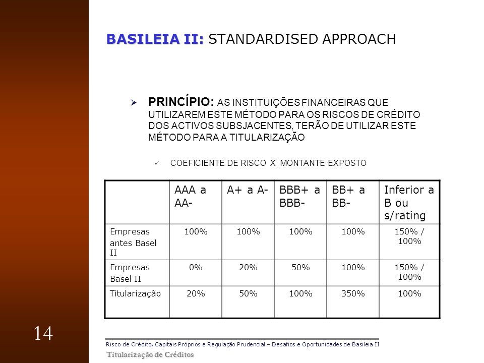BASILEIA II: STANDARDISED APPROACH