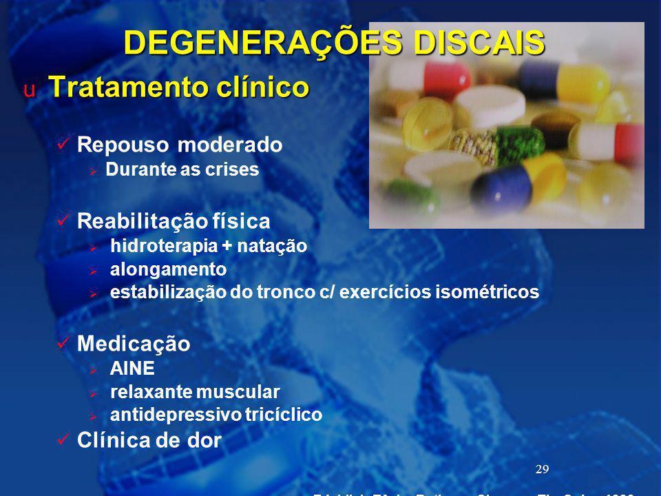 DEGENERAÇÕES DISCAIS Tratamento clínico Repouso moderado