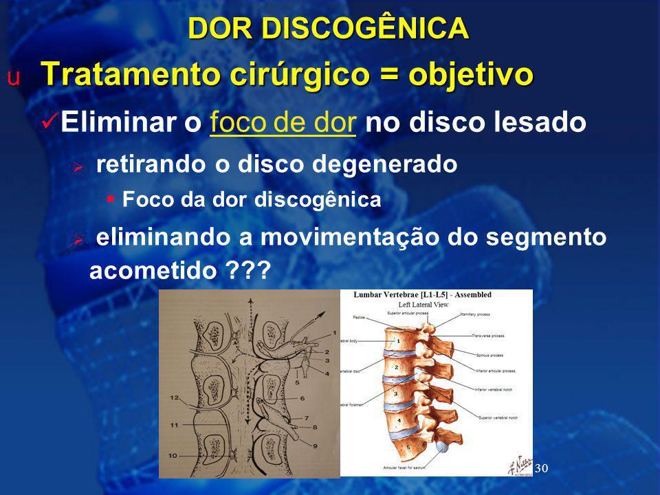 Tratamento cirúrgico = objetivo
