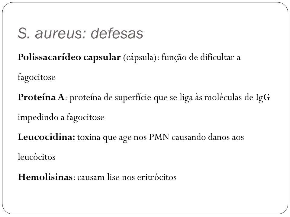S. aureus: defesas