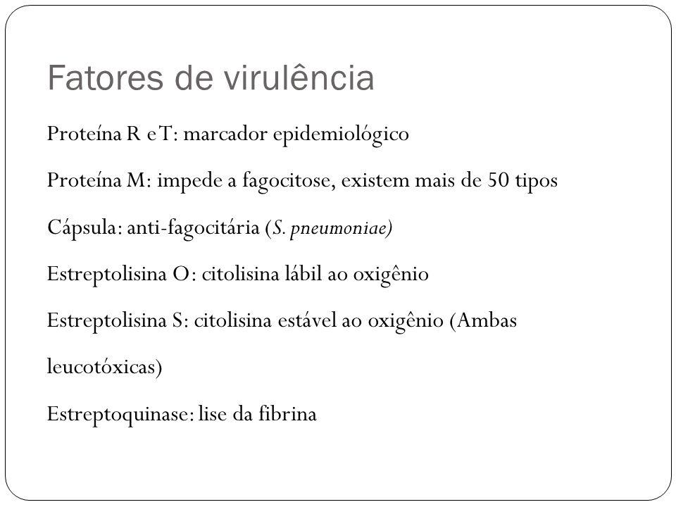 Fatores de virulência