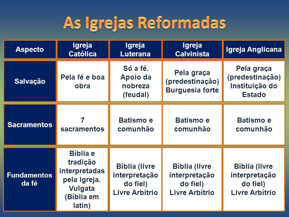 As Igrejas Reformadas Aspecto Igreja Católica Igreja Luterana