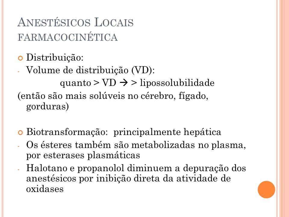 Anestésicos Locais farmacocinética