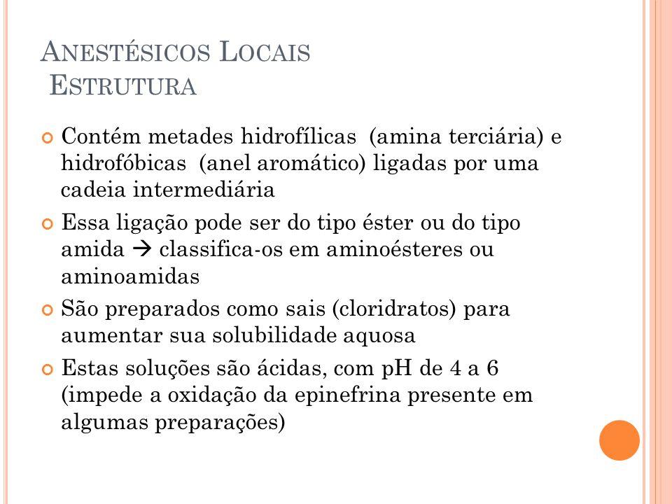 Anestésicos Locais Estrutura
