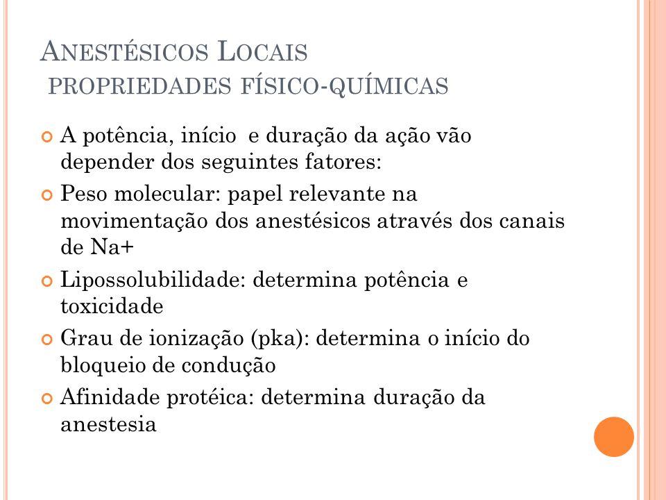 Anestésicos Locais propriedades físico-químicas