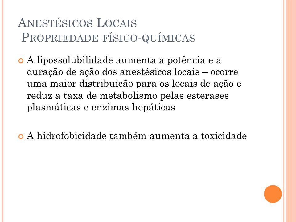 Anestésicos Locais Propriedade físico-químicas