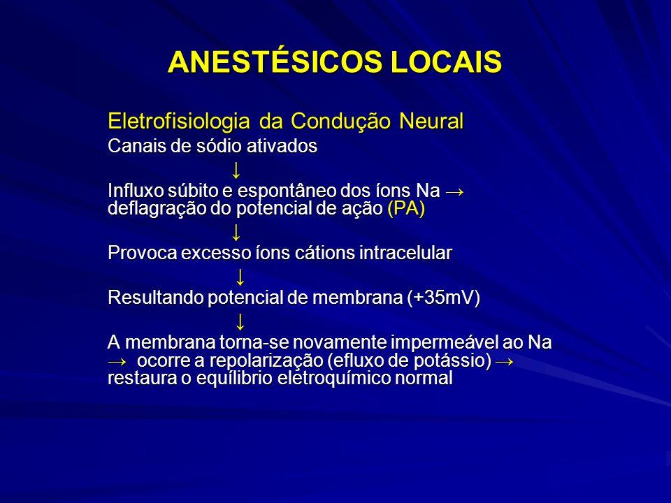 ANESTÉSICOS LOCAIS Eletrofisiologia da Condução Neural