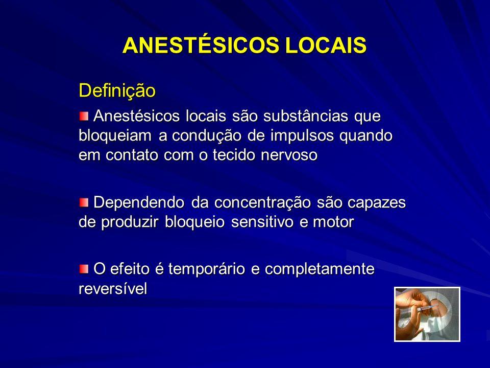 ANESTÉSICOS LOCAIS Definição