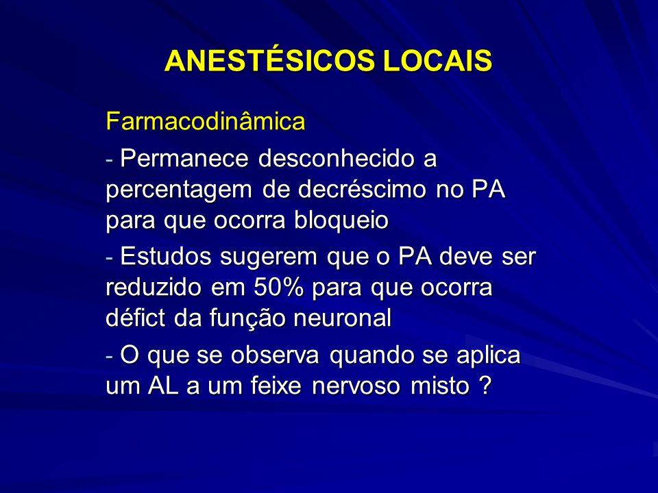 ANESTÉSICOS LOCAIS Farmacodinâmica
