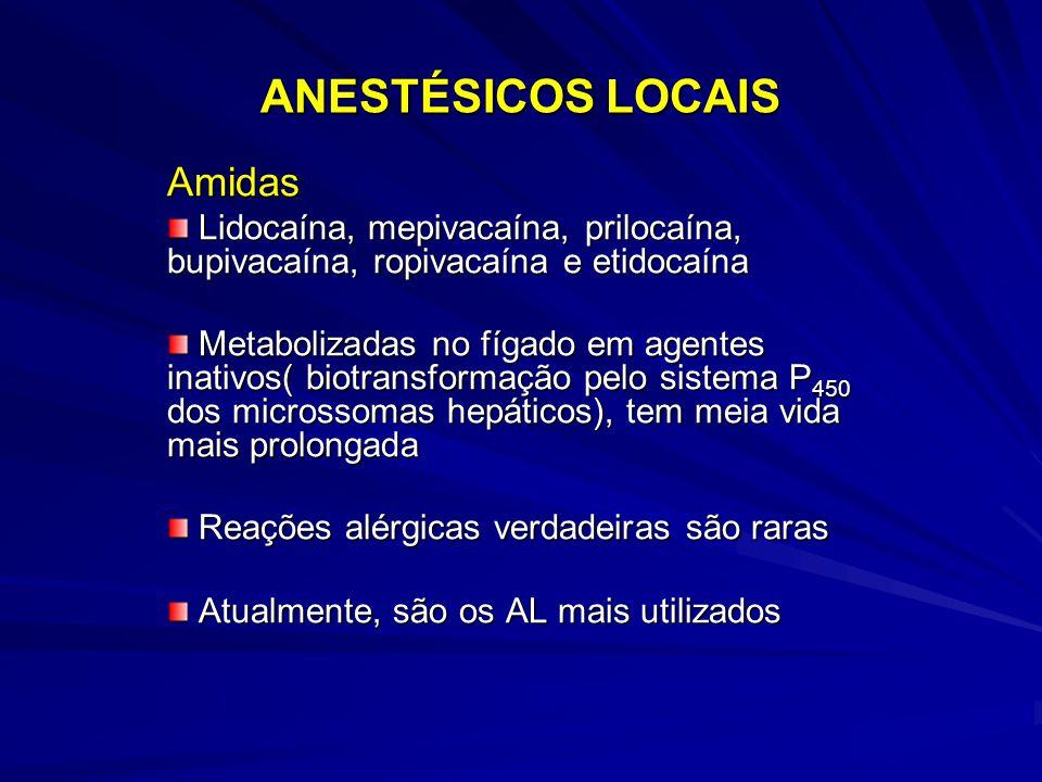 ANESTÉSICOS LOCAIS Amidas