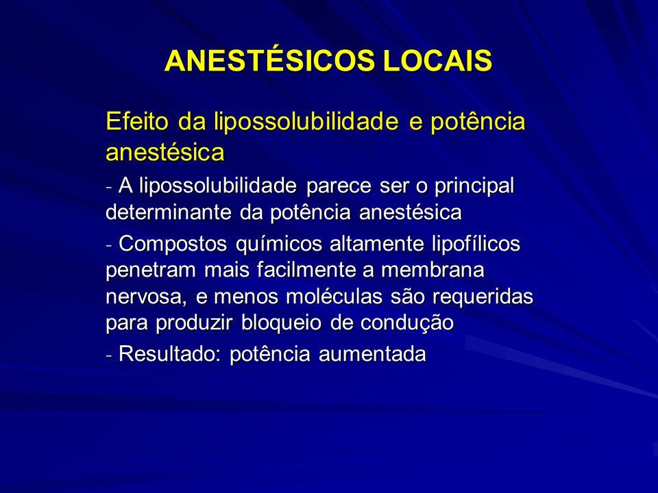 ANESTÉSICOS LOCAIS Efeito da lipossolubilidade e potência anestésica