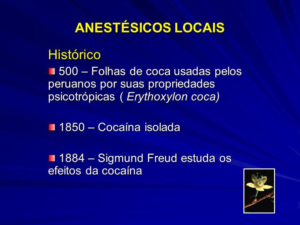 ANESTÉSICOS LOCAIS Histórico