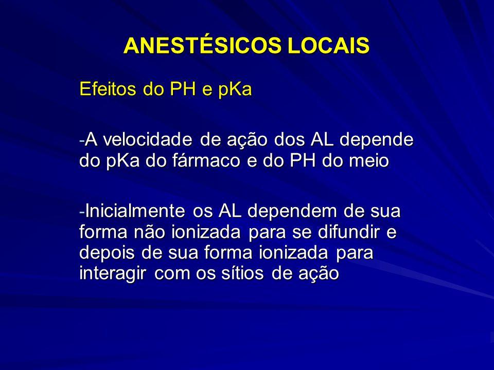 ANESTÉSICOS LOCAIS Efeitos do PH e pKa